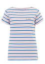 MAISON LABICHE Sailor Short Sleeve Bubblegum Tee - Pink, Blue & White